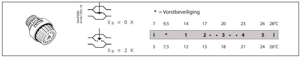 Deze afbeelding heeft een leeg alt-attribuut; de bestandsnaam is temperatuur-beheer-1024x199.jpg